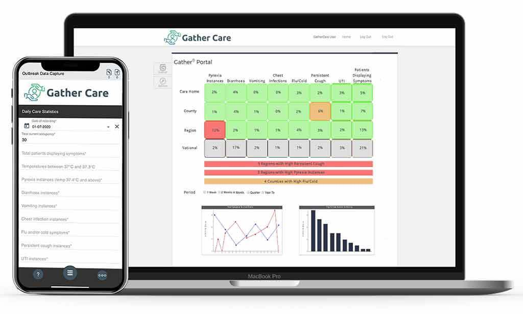 Gather Care Portal and Phone